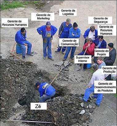 trabalhadores-piada