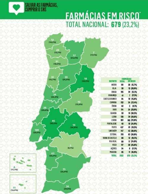 Mapa farmácias em risco